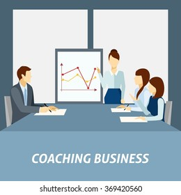 Successful business coaching poster