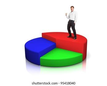 Successful businessman on pie chart - achievement concept