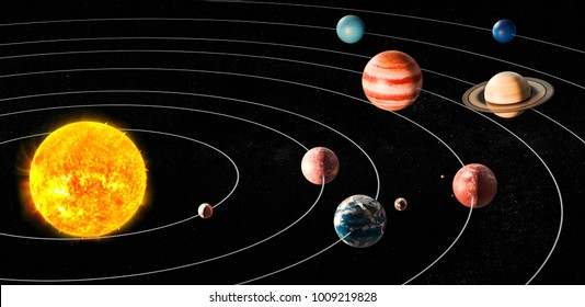 Sun and planets of the solar system, 3D rendering, Elements of this image furnished by NASA
