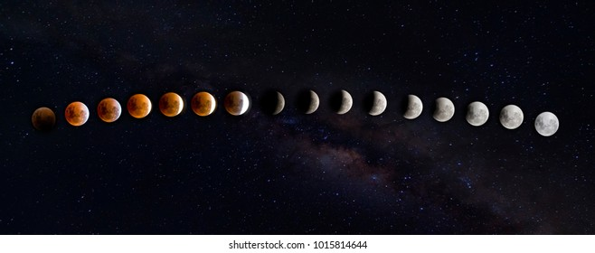Super blood moon from full moon to blood moon.Total supermoon lunar eclipse also known as a blood moon.
