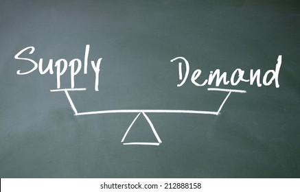 supply and demand balance sign