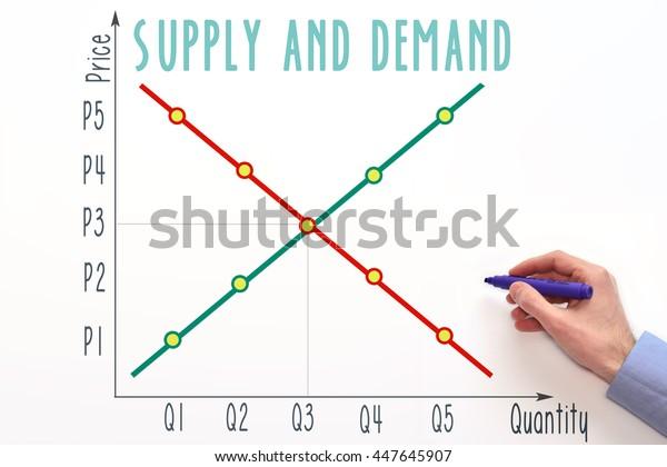 Supply Demand Graph Market Equilibrium Stock Photo (Edit Now