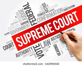 Supreme Court word cloud collage, social concept background