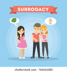 Surrogacy illustration concept. Happy family wait for a baby with surrogate mother.