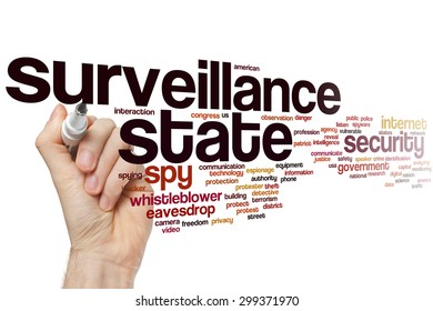 Surveillance state concept word cloud background