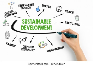 Sustainable development Concept. Chart with keywords and icons on white background