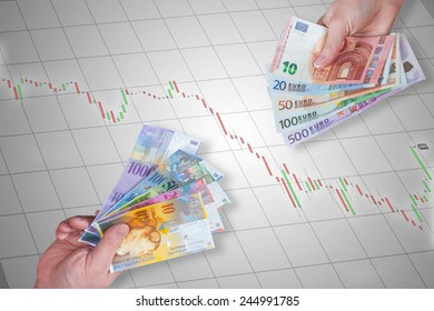 Swiss Franc and Euro banknotes on stock market chart background