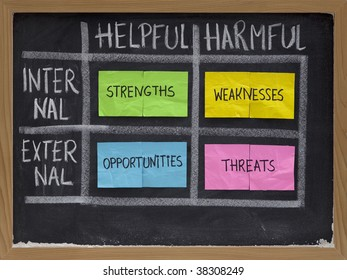 SWOT (strengths, weaknesses, opportunities, and threats) analysis, strategic planning method presented as diagram on blackboard with white chalk and sticky notes