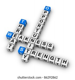 SWOT (strengths, weaknesses, opportunities, and threats) analysis, strategic planning method