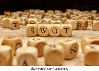 SWOT word concept