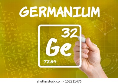 Symbol for the chemical element germanium