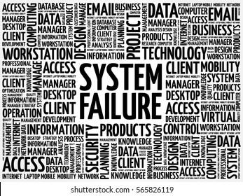 System Failure word cloud concept
