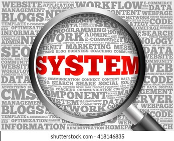 SYSTEM word cloud with magnifying glass, business concept