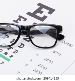 Table for eyesight test with glasses over it - 1 to 1 ratio