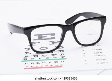 Table for eyesight test and glasses over it - studio shot