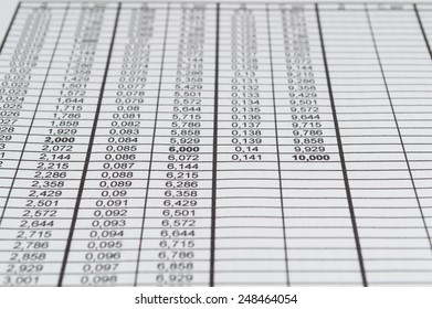 The table with numbers on paper