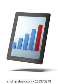 Tablet PC with chart