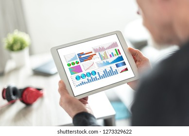 Tablet screen displaying a financial analysis concept