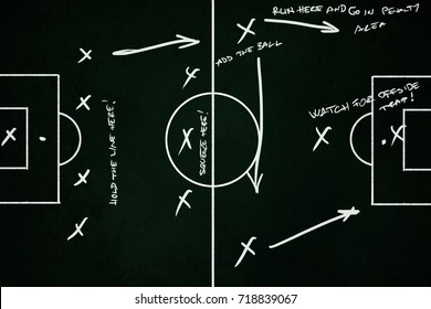 Tactics and scheme of soccer or football game on chalk board.