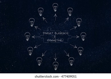 target audience plus marketing: key marketing concept pairs over matching puzzle pieces and surrounded ideas (lightbulbs with arrows)