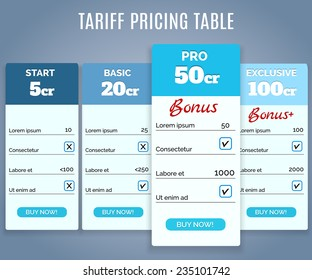 Tariff Pricing Table with Labels and Text, Buy Now Product