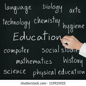teacher hand writing education concept