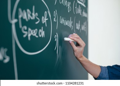 The teacher writes English rules on the blackboard.