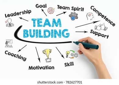 team building Concept. Chart with keywords and icons on white background