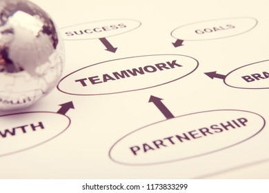 Teamwork business text concept