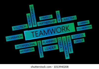 TEAMWORK. Green-blue conceptual word cloud on black background