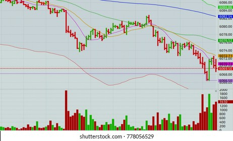 Technical candlestick price chart and ticker showing down trend, panic sell of stock. Stock trading concept.