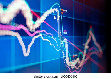A technical stocks and shares graph on a computer screen.