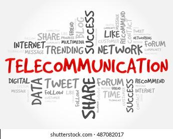 Telecommunication word cloud, business concept
