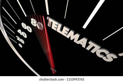 Telematics Automotive Connectivity Vehicle Technology Speedometer Word 3d Illustration