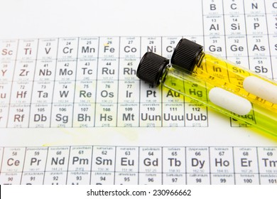 test tubes with colored reagents on the periodic table