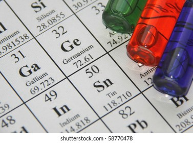 Test tubes and periodical table of the elements