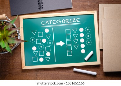 Text and symbol of Categorize the geometry shape on chalkboard on the desk