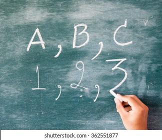 text written by white chalk on the blackboard background,greenboard