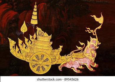 Thai temple wall paintings