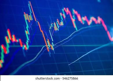 Thailand Stock Exchange Board