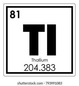 Thallium chemical element periodic table science symbol