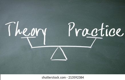 theory and practice balance sign