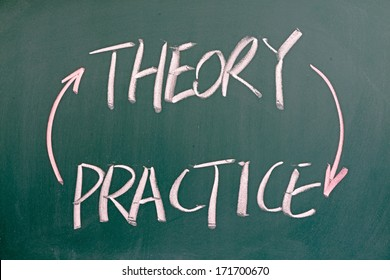 theory of writing