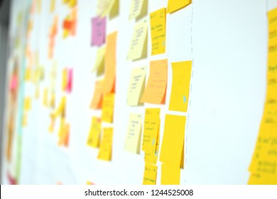 There are colorful yellow stickers on the white kanban board which is mostly used in agile methodology