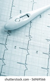 thermometer on the cardiogram