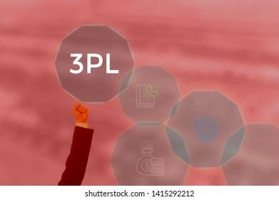 third party logistics - business concept