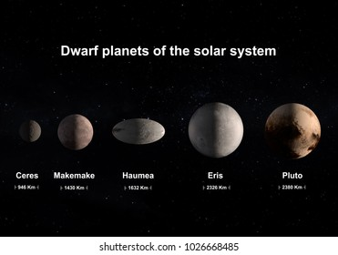 This image is a concept of the official dwarf planets of the solar system with correct size comparison. This is a rendering 3D in a scientific image concept.
