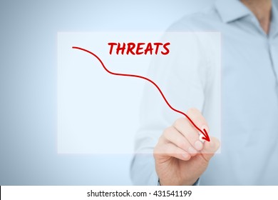 Threats reduction concept. Businessman draw descending curve in graph to reduce corporate threats as part of SWOT analysis.