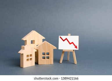 Three wooden houses and a poster with a symbol of falling value. low liquidity and attractiveness of assets. cheapening the rent or cost of buying a home. concept of real estate value decrease.