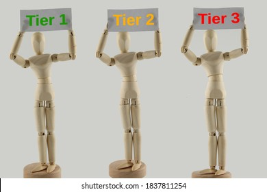 Tier 1, tier 2 and tier 3 signs in traffic light colours, green, amber and red held up by three mannequins, isolated on plain background